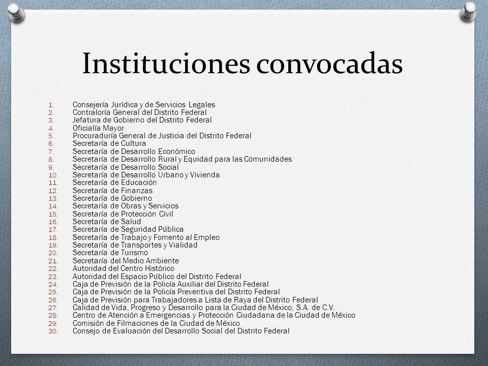 Instituciones convocadas 1. Consejería Jurídica y de Servicios Legales 2. Contraloría General del Distrito Federal 3. Jefatura de Gobierno del Distrit
