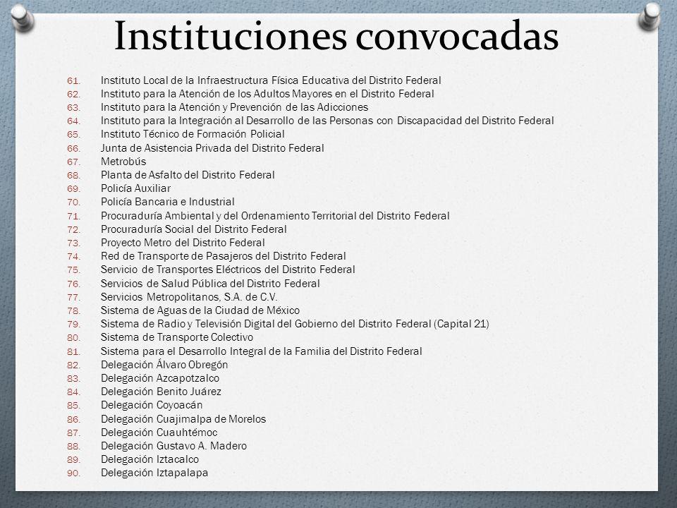 Instituciones convocadas 61. Instituto Local de la Infraestructura Física Educativa del Distrito Federal 62. Instituto para la Atención de los Adultos