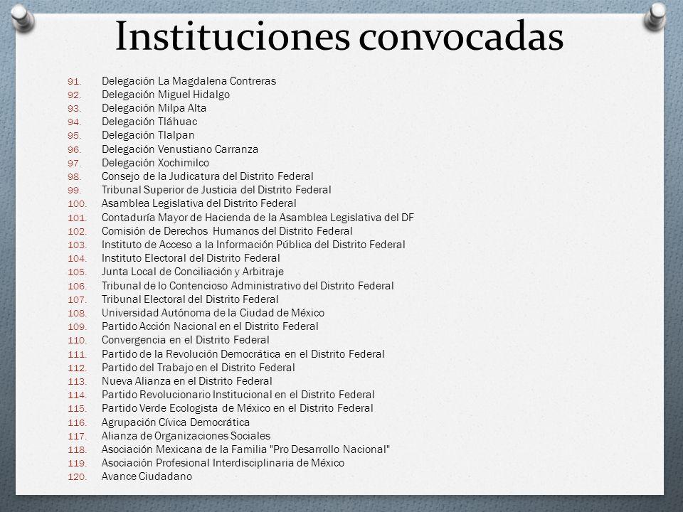 Instituciones convocadas 91. Delegación La Magdalena Contreras 92. Delegación Miguel Hidalgo 93. Delegación Milpa Alta 94. Delegación Tláhuac 95. Dele