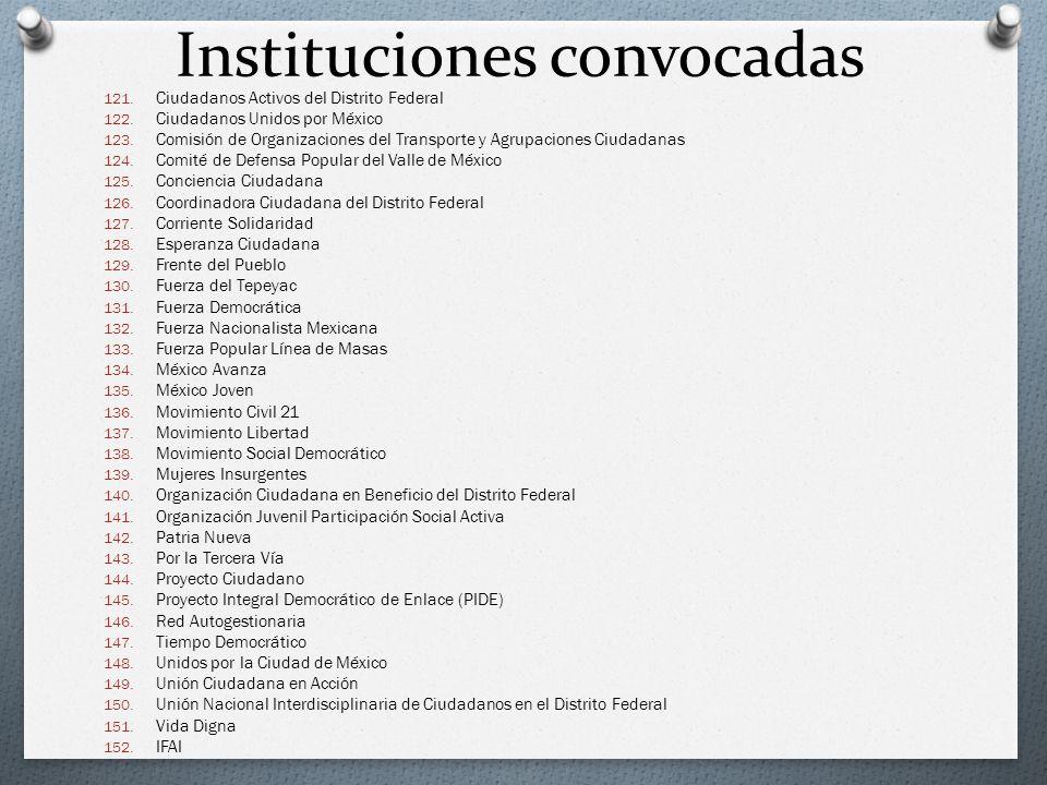 Instituciones convocadas 121. Ciudadanos Activos del Distrito Federal 122. Ciudadanos Unidos por México 123. Comisión de Organizaciones del Transporte