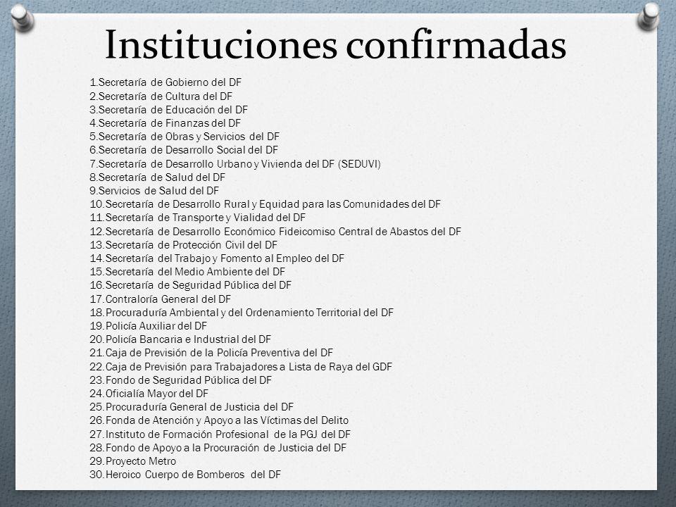 Instituciones confirmadas 1.Secretaría de Gobierno del DF 2.Secretaría de Cultura del DF 3.Secretaría de Educación del DF 4.Secretaría de Finanzas del