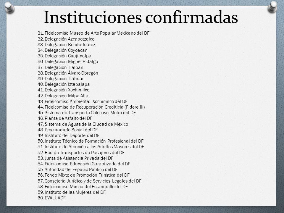 Instituciones confirmadas 31.Fideicomiso Museo de Arte Popular Mexicano del DF 32.Delegación Azcapotzalco 33.Delegación Benito Juárez 34.Delegación Co