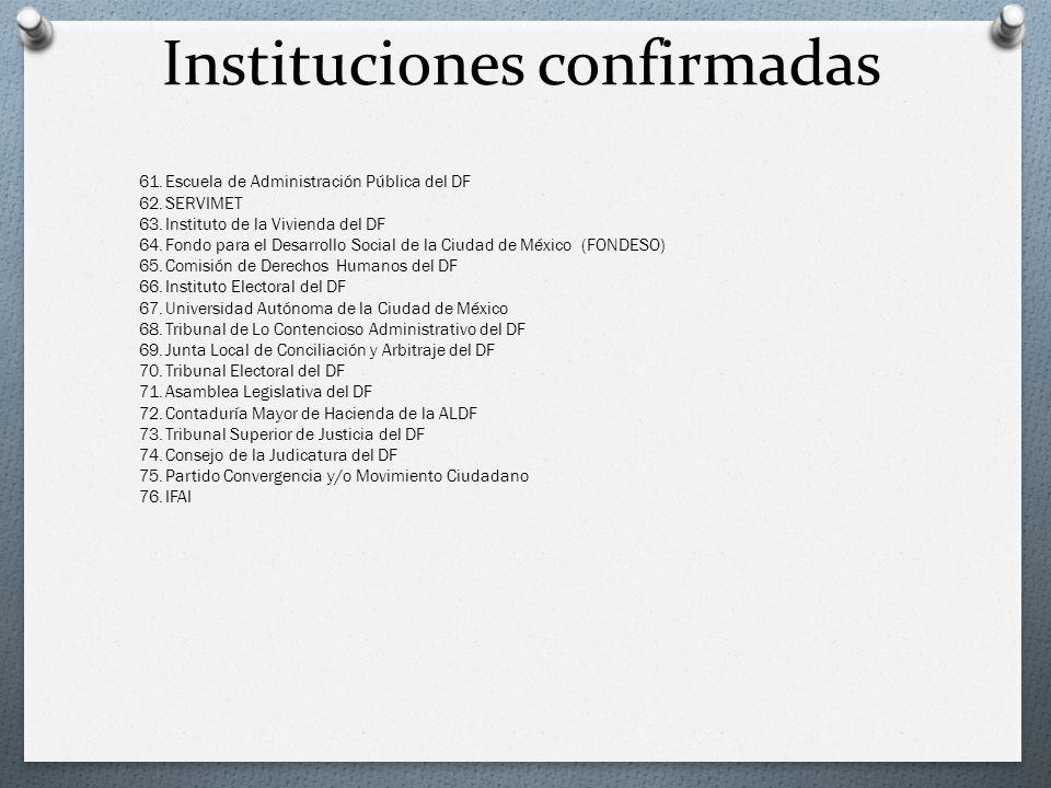 Instituciones confirmadas 61.Escuela de Administración Pública del DF 62.SERVIMET 63.Instituto de la Vivienda del DF 64.Fondo para el Desarrollo Socia