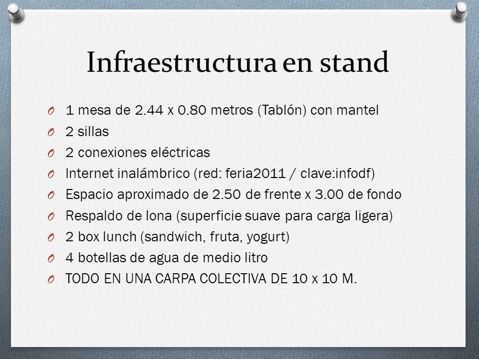 Infraestructura en stand O 1 mesa de 2.44 x 0.80 metros (Tablón) con mantel O 2 sillas O 2 conexiones eléctricas O Internet inalámbrico (red: feria201