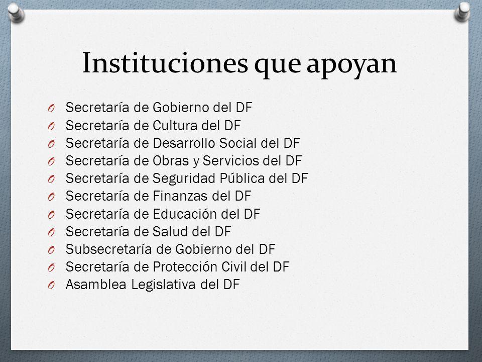 Instituciones que apoyan O Secretaría de Gobierno del DF O Secretaría de Cultura del DF O Secretaría de Desarrollo Social del DF O Secretaría de Obras