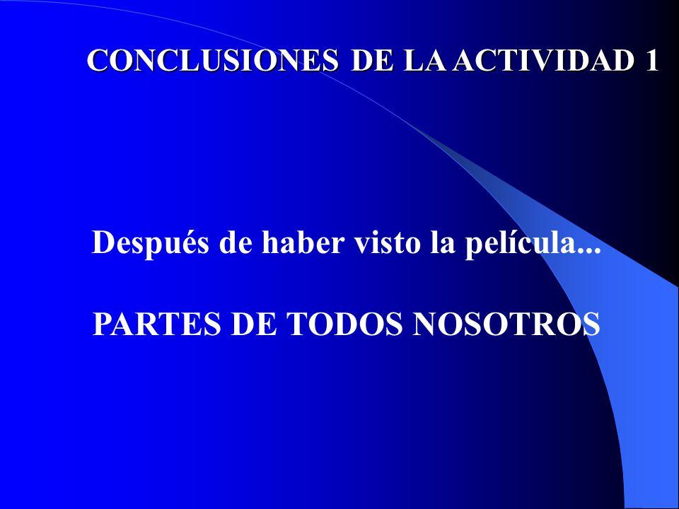 CONCLUSIONES DE LA ACTIVIDAD 1 Después de haber visto la película... PARTES DE TODOS NOSOTROS