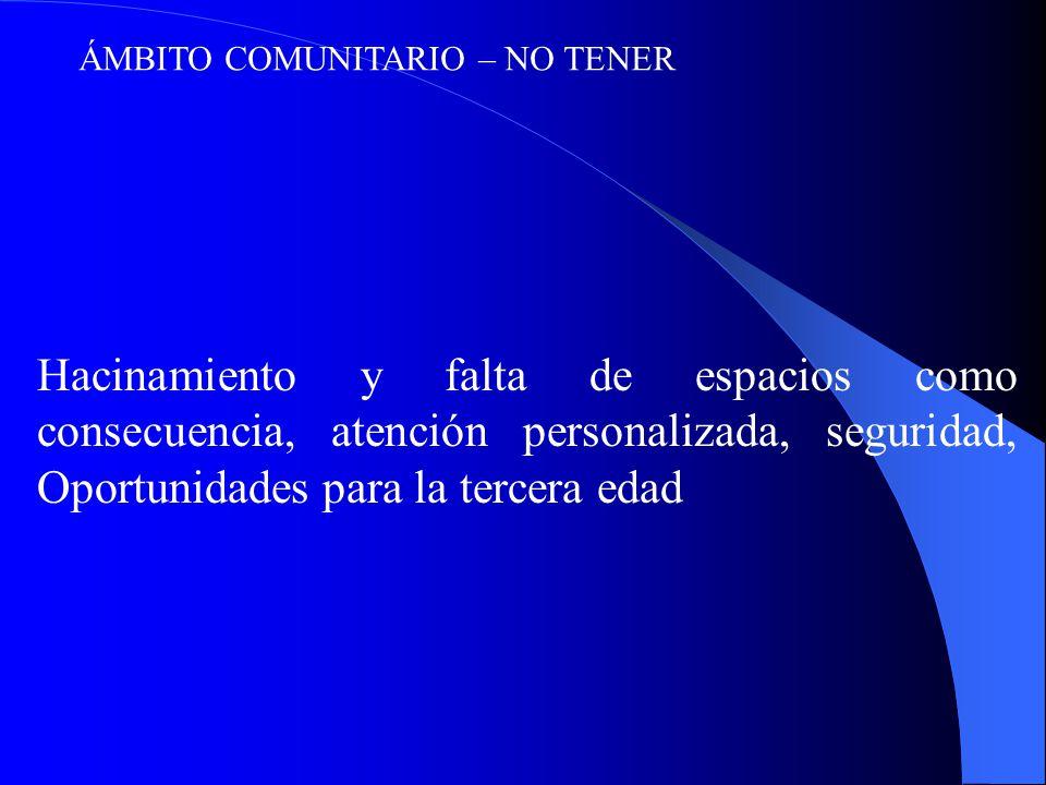 ÁMBITO COMUNITARIO – NO TENER Hacinamiento y falta de espacios como consecuencia, atención personalizada, seguridad, Oportunidades para la tercera eda