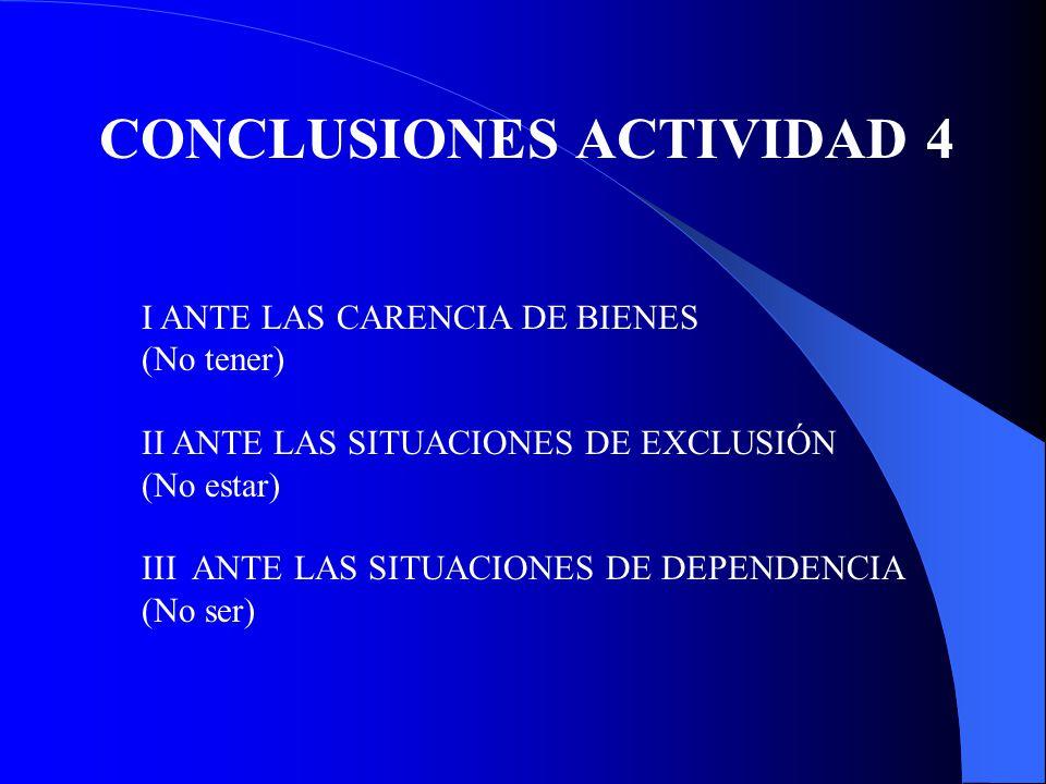 CONCLUSIONES ACTIVIDAD 4 I ANTE LAS CARENCIA DE BIENES (No tener) II ANTE LAS SITUACIONES DE EXCLUSIÓN (No estar) III ANTE LAS SITUACIONES DE DEPENDEN