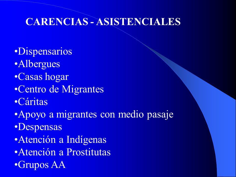CARENCIAS - ASISTENCIALES Dispensarios Albergues Casas hogar Centro de Migrantes Cáritas Apoyo a migrantes con medio pasaje Despensas Atención a Indígenas Atención a Prostitutas Grupos AA
