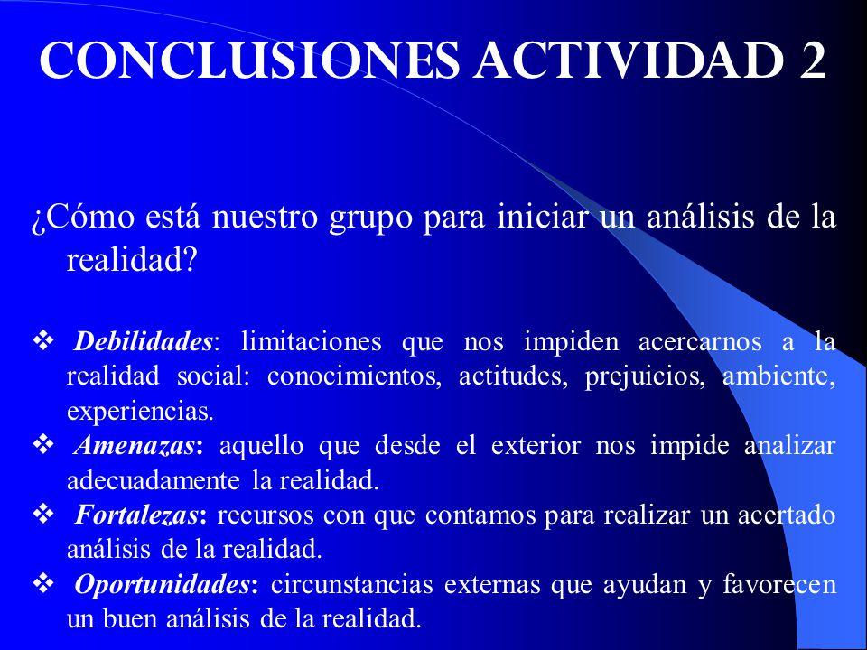 CONCLUSIONES ACTIVIDAD 2 ¿Cómo está nuestro grupo para iniciar un análisis de la realidad? Debilidades: limitaciones que nos impiden acercarnos a la r