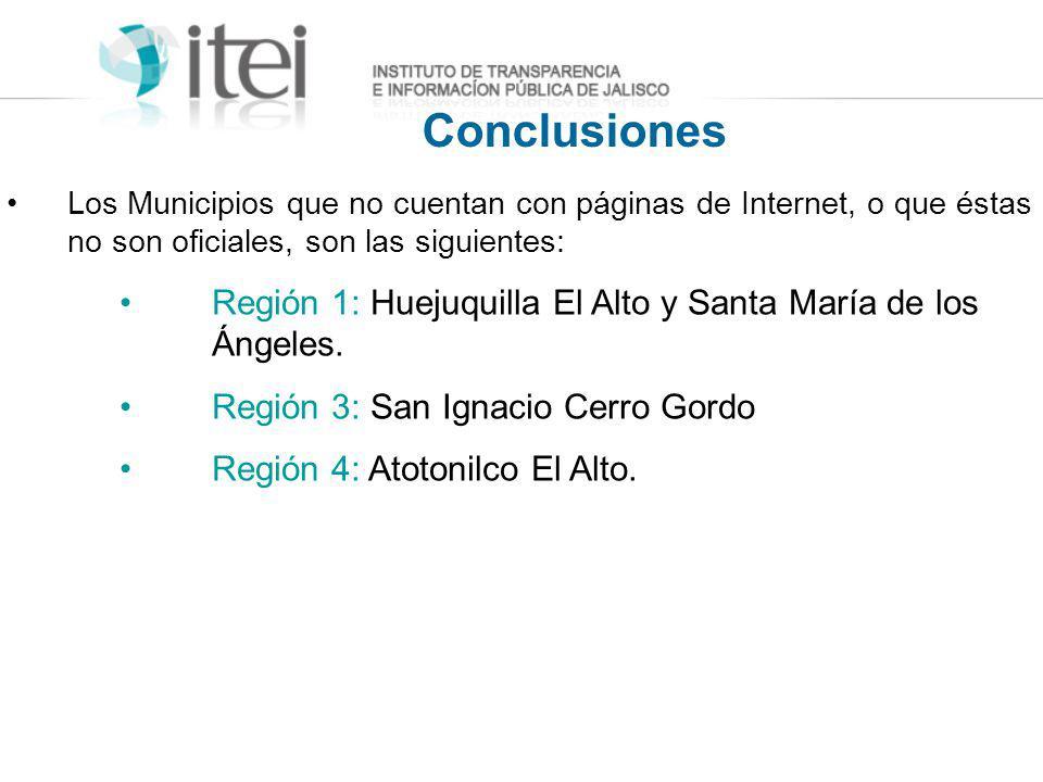 Conclusiones Los Municipios que no cuentan con páginas de Internet, o que éstas no son oficiales, son las siguientes: Región 1: Huejuquilla El Alto y