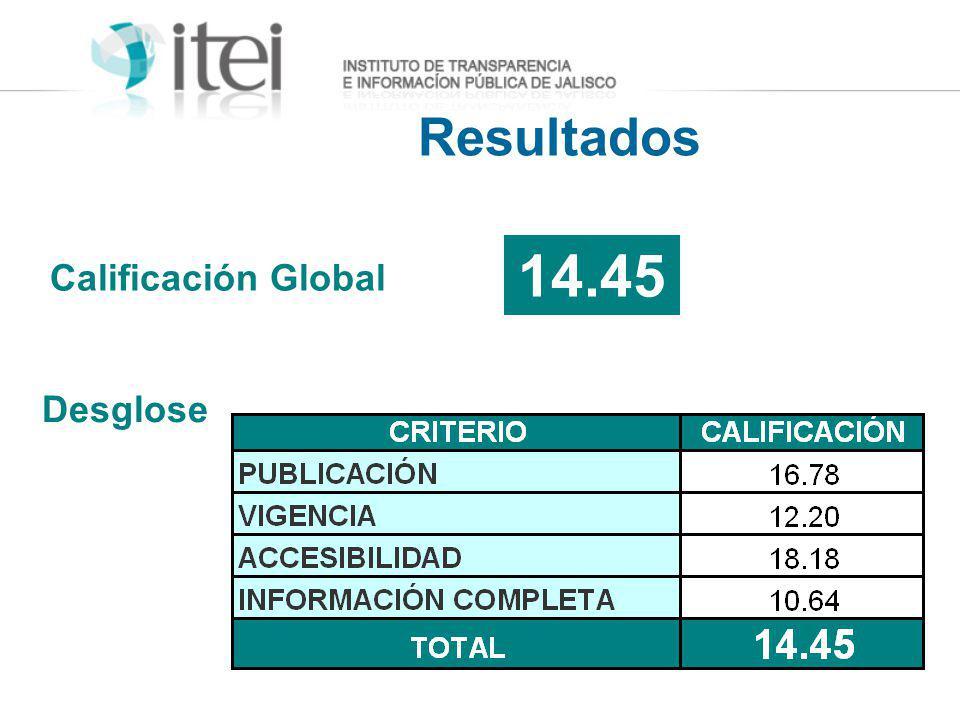 14.45 Calificación Global Desglose Resultados