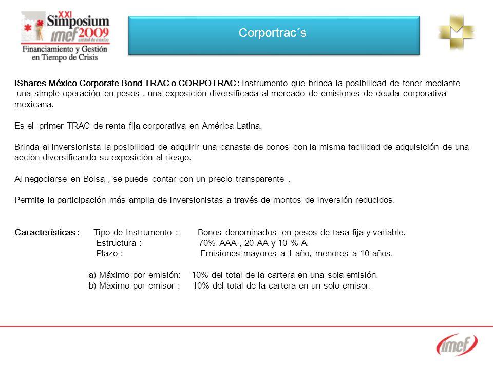 iShares México Corporate Bond TRAC o CORPOTRAC : Instrumento que brinda la posibilidad de tener mediante una simple operación en pesos, una exposición diversificada al mercado de emisiones de deuda corporativa mexicana.