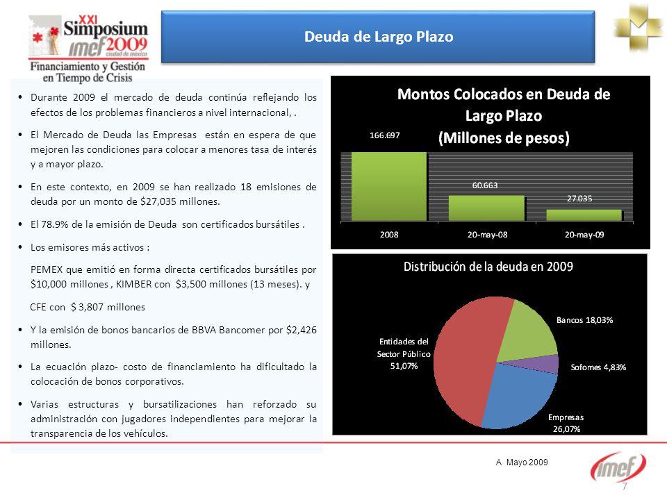 Deuda de Largo Plazo Durante 2009 el mercado de deuda continúa reflejando los efectos de los problemas financieros a nivel internacional,.