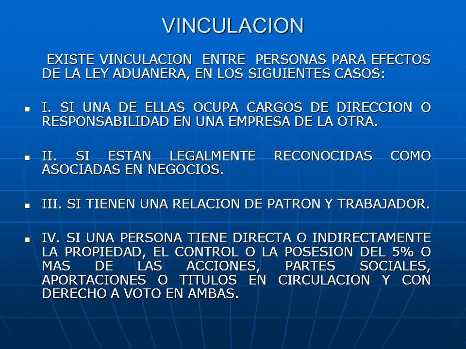 VINCULACION EXISTE VINCULACION ENTRE PERSONAS PARA EFECTOS DE LA LEY ADUANERA, EN LOS SIGUIENTES CASOS: EXISTE VINCULACION ENTRE PERSONAS PARA EFECTOS