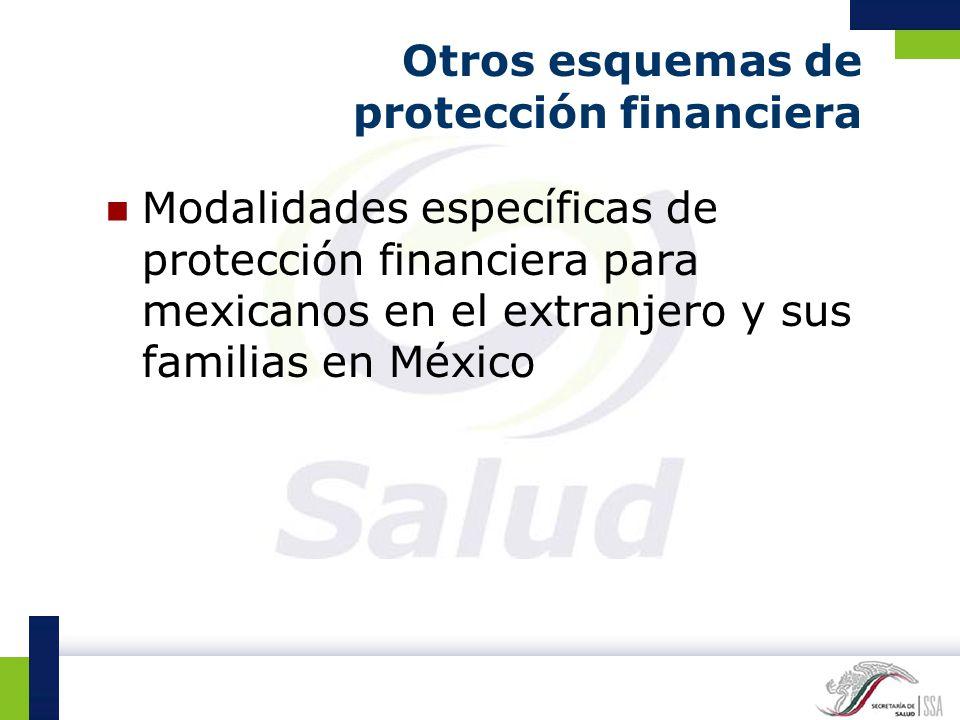 Otros esquemas de protección financiera Modalidades específicas de protección financiera para mexicanos en el extranjero y sus familias en México