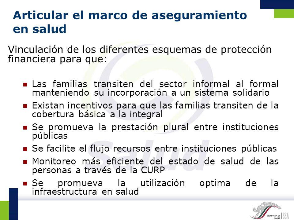 Articular el marco de aseguramiento en salud Vinculación de los diferentes esquemas de protección financiera para que: Las familias transiten del sect