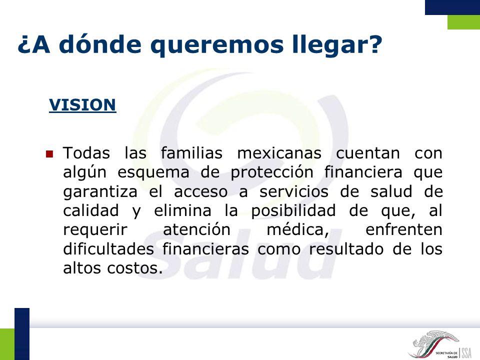 ¿A dónde queremos llegar? Todas las familias mexicanas cuentan con algún esquema de protección financiera que garantiza el acceso a servicios de salud