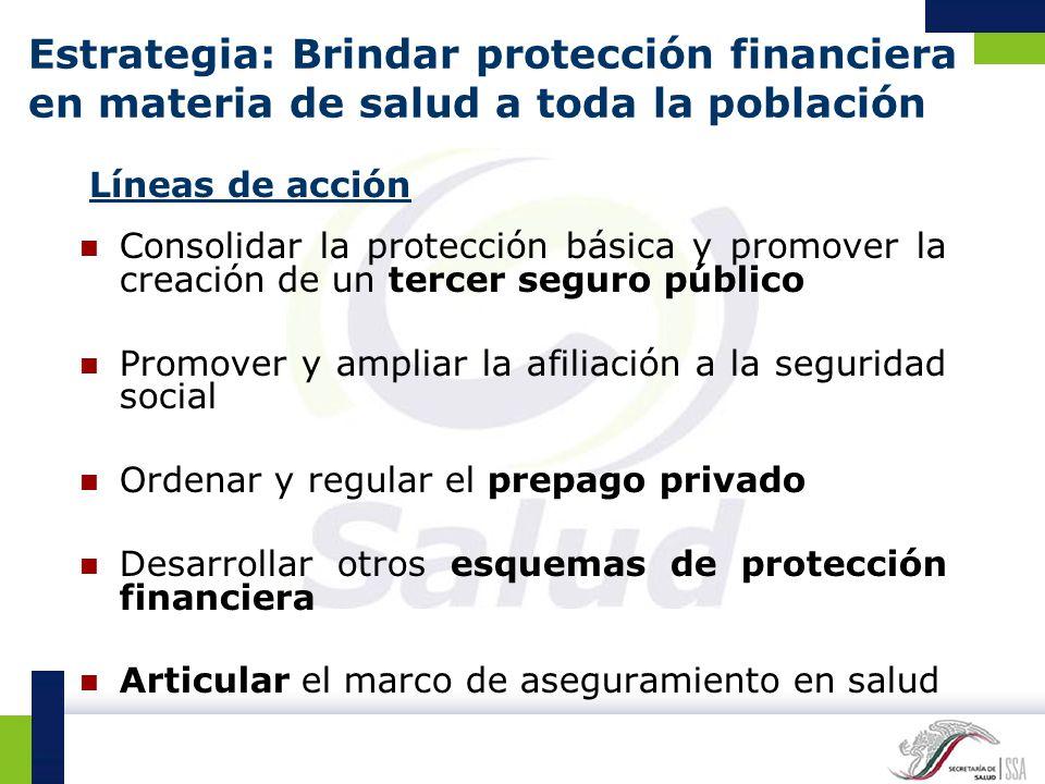 Estrategia: Brindar protección financiera en materia de salud a toda la población Consolidar la protección básica y promover la creación de un tercer