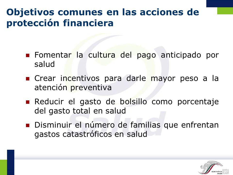 Objetivos comunes en las acciones de protección financiera Fomentar la cultura del pago anticipado por salud Crear incentivos para darle mayor peso a