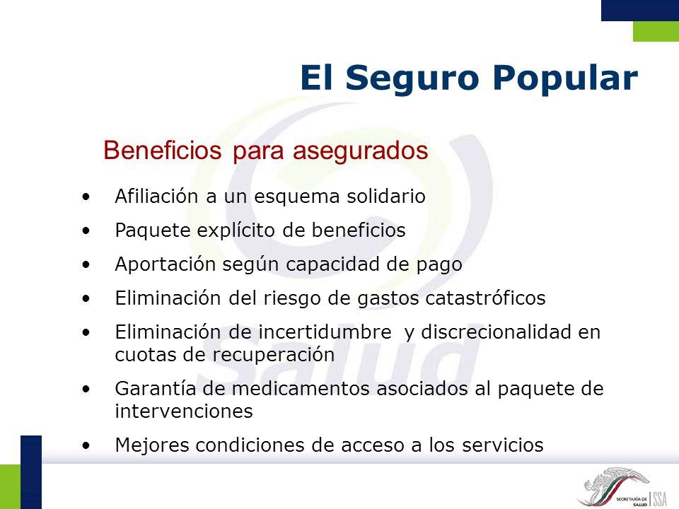 El Seguro Popular Afiliación a un esquema solidario Paquete explícito de beneficios Aportación según capacidad de pago Eliminación del riesgo de gasto