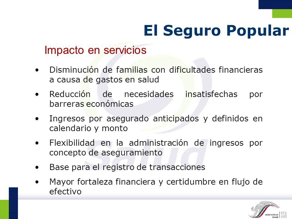 El Seguro Popular Disminución de familias con dificultades financieras a causa de gastos en salud Reducción de necesidades insatisfechas por barreras