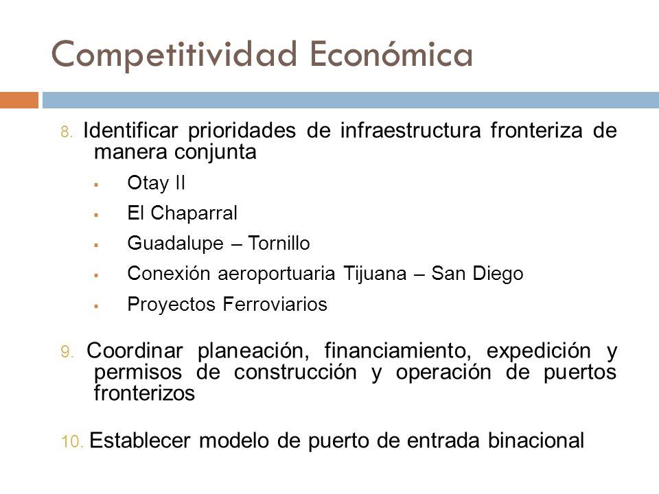 Competitividad Económica 8.