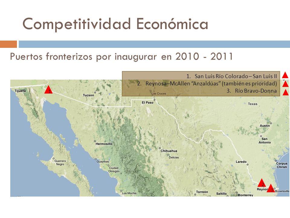 Competitividad Económica 1 2 3 1.San Luis Río Colorado – San Luis II 2.Reynosa–McAllen Anzaldúas (también es prioridad) 3.Río Bravo-Donna Puertos fronterizos por inaugurar en 2010 - 2011