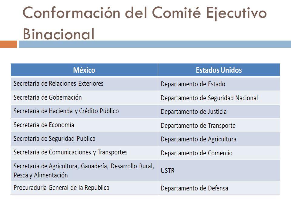 Conformación del Comité Ejecutivo Binacional