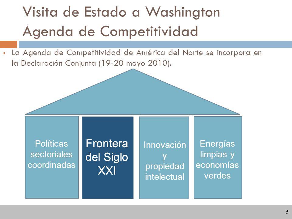 5 Políticas sectoriales coordinadas Innovación y propiedad intelectual Frontera del Siglo XXI Visita de Estado a Washington Agenda de Competitividad Energías limpias y economías verdes Frontera del Siglo XXI Políticas sectoriales coordinadas La Agenda de Competitividad de América del Norte se incorpora en la Declaración Conjunta (19-20 mayo 2010).