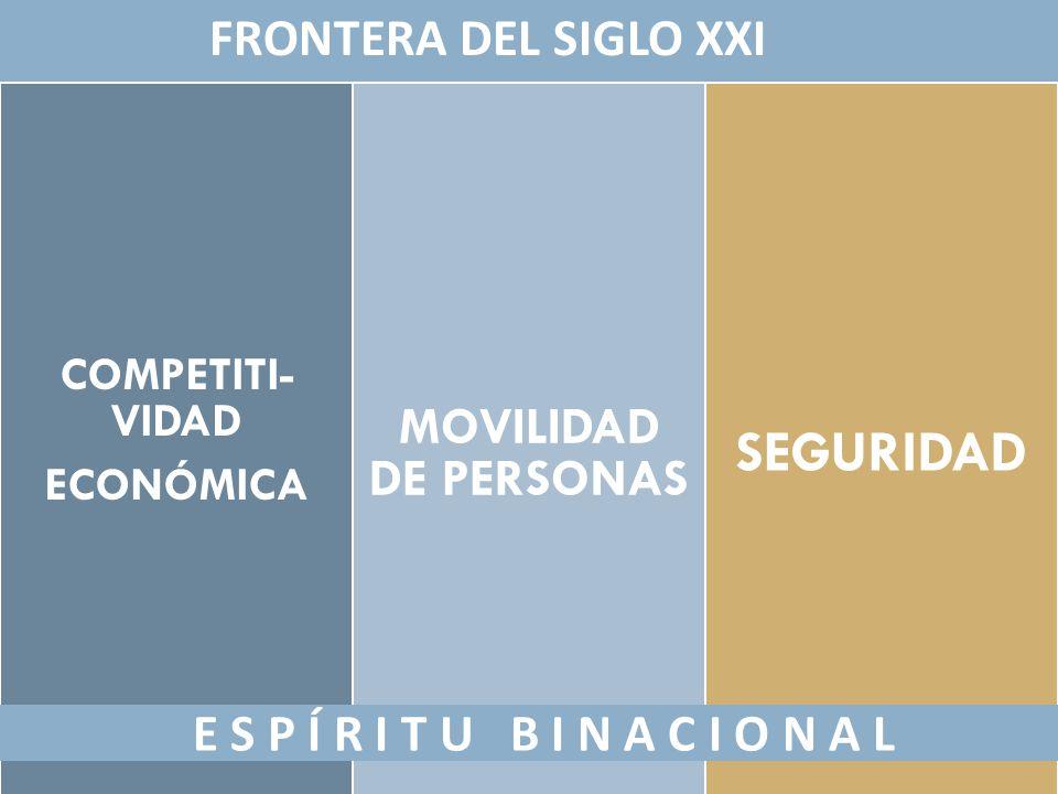 COMPETITI- VIDAD ECONÓMICA MOVILIDAD DE PERSONAS SEGURIDAD E S P Í R I T U B I N A C I O N A L FRONTERA DEL SIGLO XXI