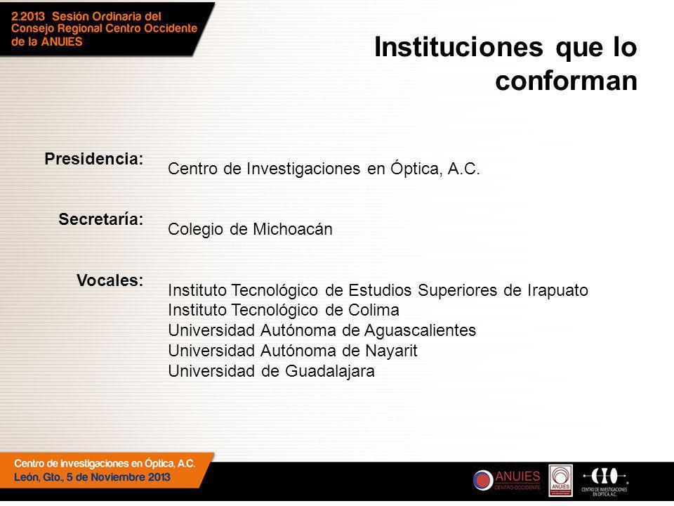 Presidencia: Secretaría: Vocales: Centro de Investigaciones en Óptica, A.C.