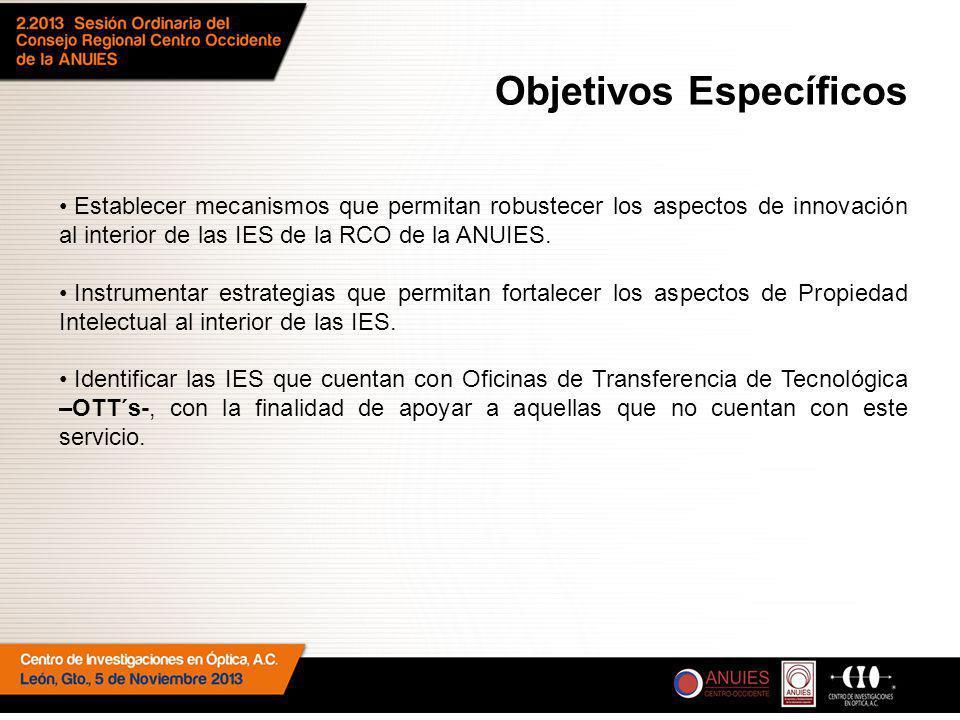 Establecer mecanismos que permitan robustecer los aspectos de innovación al interior de las IES de la RCO de la ANUIES.