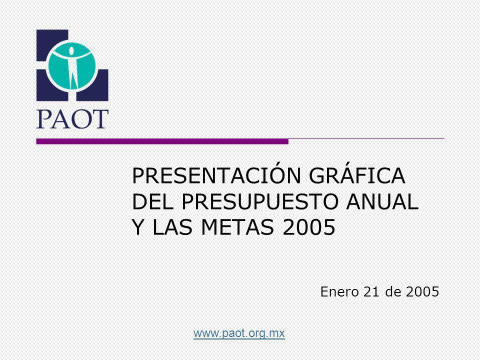 www.paot.org.mx PRESENTACIÓN GRÁFICA DEL PRESUPUESTO ANUAL Y LAS METAS 2005 Enero 21 de 2005