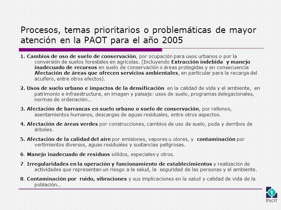 Procesos, temas prioritarios o problemáticas de mayor atención en la PAOT para el año 2005 1.
