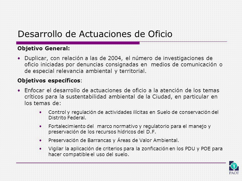 Desarrollo de Actuaciones de Oficio Objetivo General: Duplicar, con relación a las de 2004, el número de investigaciones de oficio iniciadas por denuncias consignadas en medios de comunicación o de especial relevancia ambiental y territorial.
