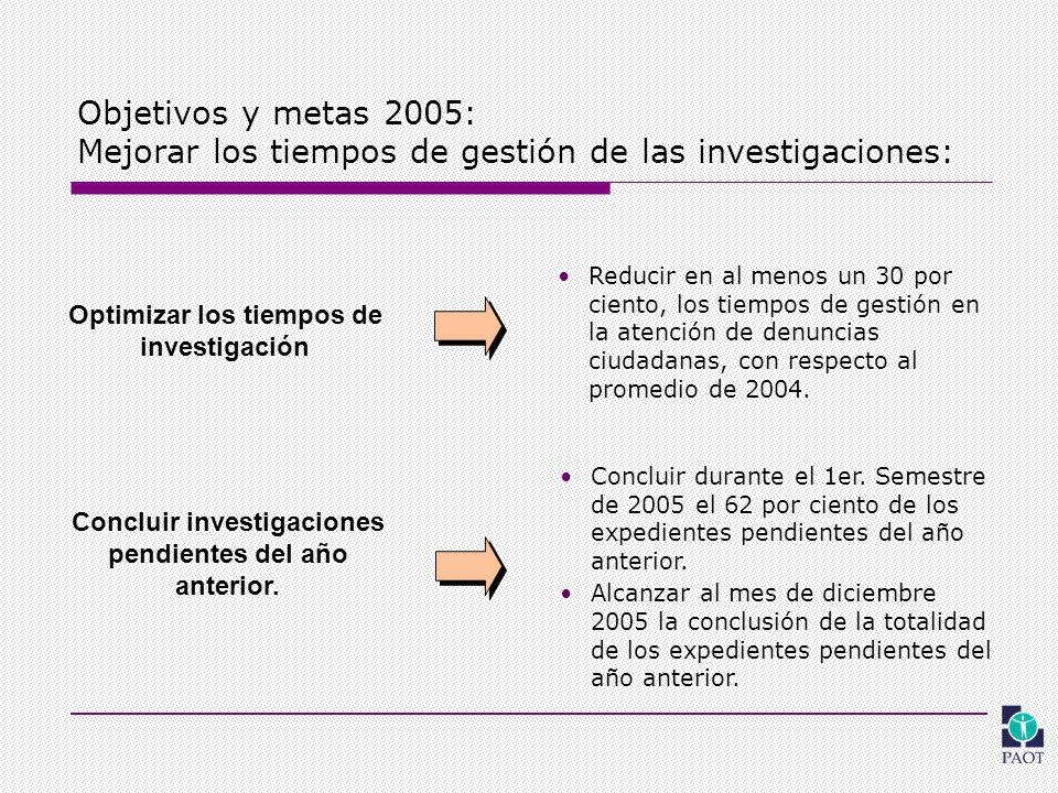 Objetivos y metas 2005: Mejorar los tiempos de gestión de las investigaciones: Optimizar los tiempos de investigación Reducir en al menos un 30 por ciento, los tiempos de gestión en la atención de denuncias ciudadanas, con respecto al promedio de 2004.