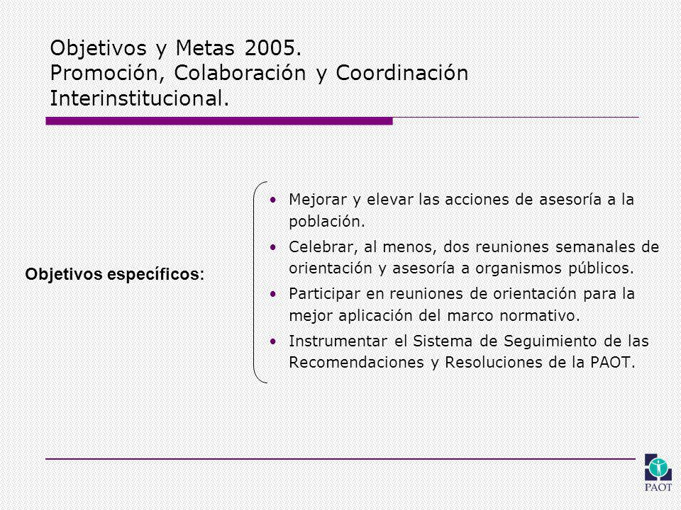 Objetivos y Metas 2005. Promoción, Colaboración y Coordinación Interinstitucional.