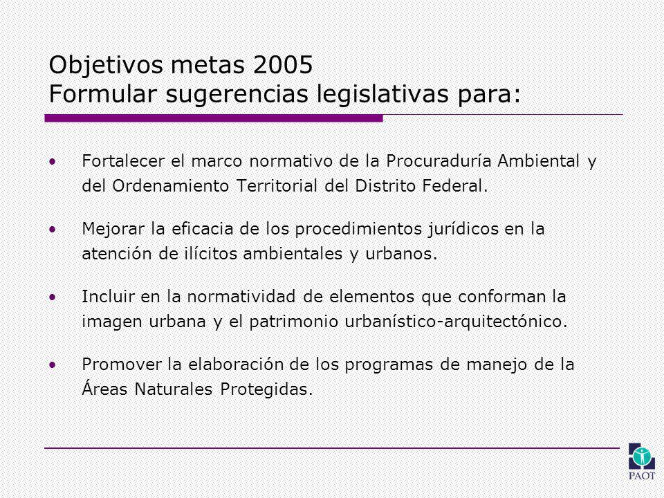 Objetivos metas 2005 Formular sugerencias legislativas para: Fortalecer el marco normativo de la Procuraduría Ambiental y del Ordenamiento Territorial del Distrito Federal.