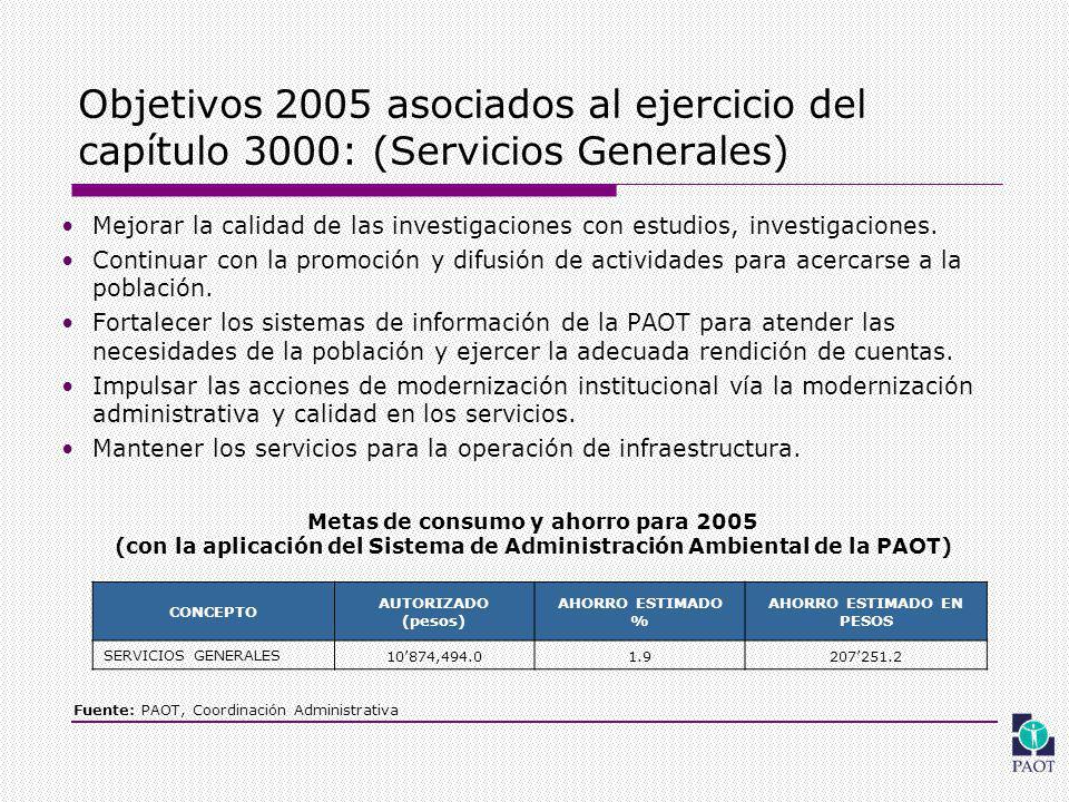 Objetivos 2005 asociados al ejercicio del capítulo 3000: (Servicios Generales) Mejorar la calidad de las investigaciones con estudios, investigaciones.