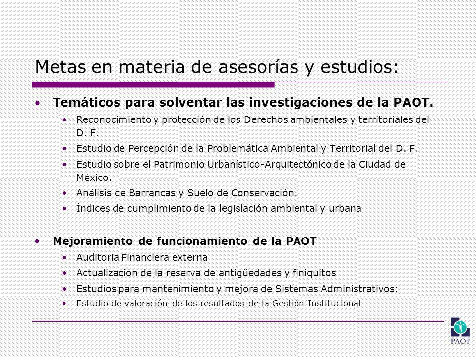 Metas en materia de asesorías y estudios: Temáticos para solventar las investigaciones de la PAOT.