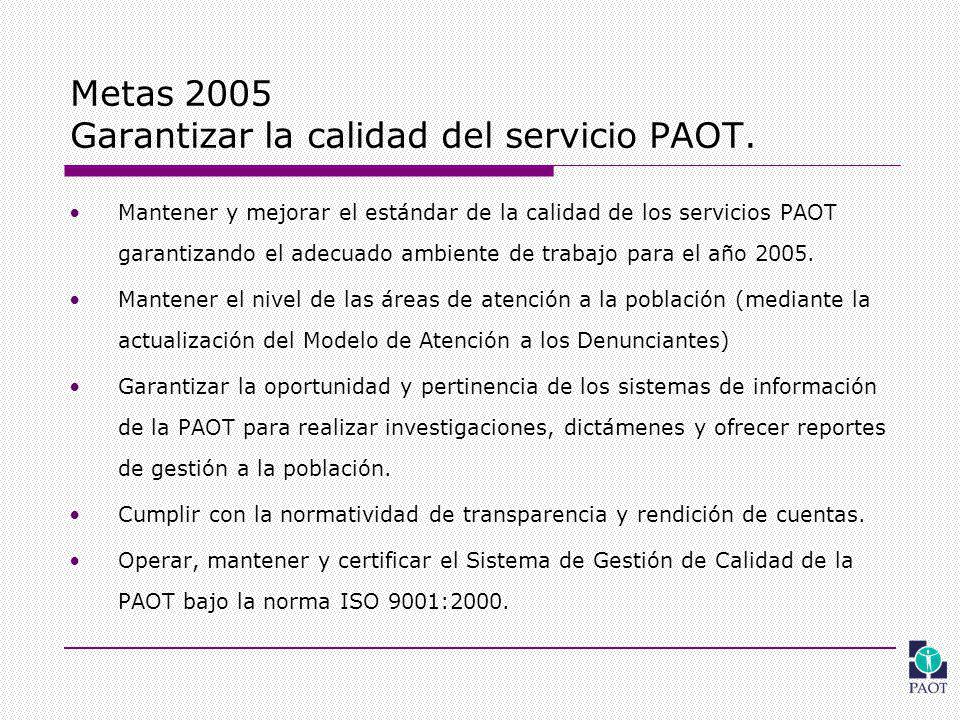 Metas 2005 Garantizar la calidad del servicio PAOT.
