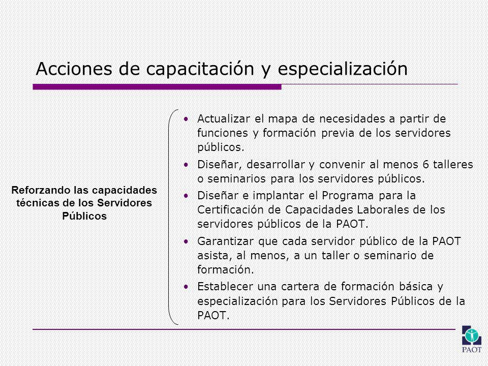 Acciones de capacitación y especialización Actualizar el mapa de necesidades a partir de funciones y formación previa de los servidores públicos.