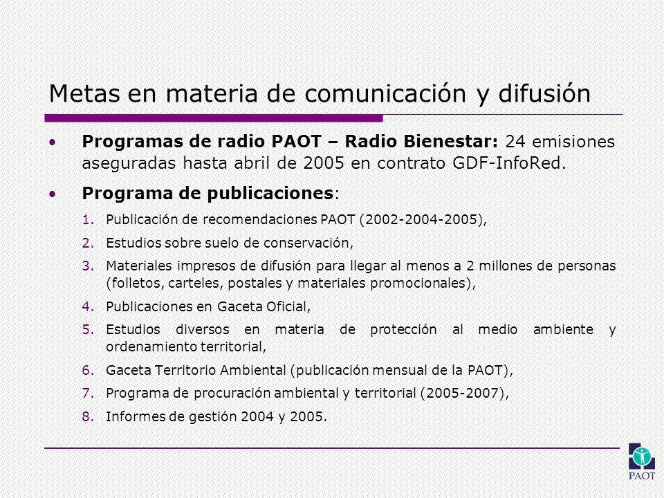 Metas en materia de comunicación y difusión Programas de radio PAOT – Radio Bienestar: 24 emisiones aseguradas hasta abril de 2005 en contrato GDF-InfoRed.