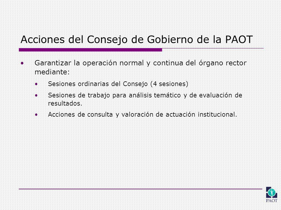 Acciones del Consejo de Gobierno de la PAOT Garantizar la operación normal y continua del órgano rector mediante: Sesiones ordinarias del Consejo (4 sesiones) Sesiones de trabajo para análisis temático y de evaluación de resultados.