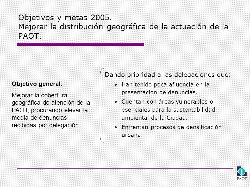 Objetivos y metas 2005. Mejorar la distribución geográfica de la actuación de la PAOT.
