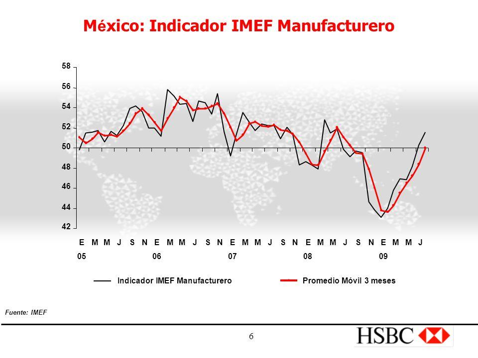 17 Resumen de proyecciones 2009-2010 PIB (variación anual) Inflación (variación anual) Precio del Petróleo (dólares/barril) Tipo de cambio (fin de periodo) Tasas de Interés (fin de periodo) Balance Fiscal (% PIB) 1.3 6.5 84.6 13.4 8.0 -0.1 2008 2010e Consenso 2.9 4.0 n.d.