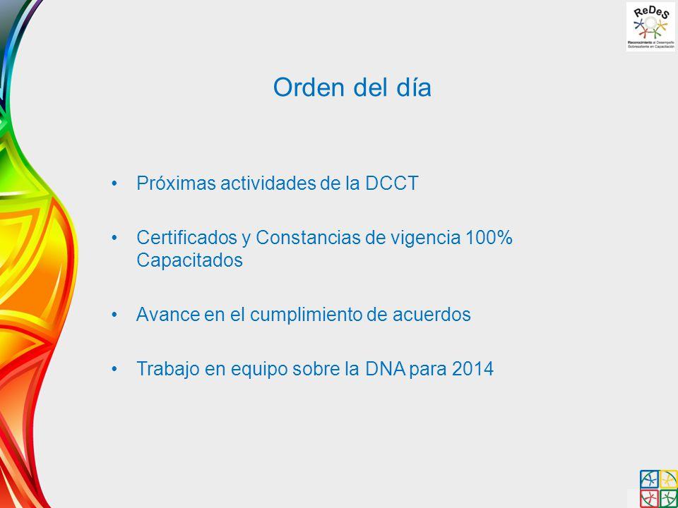 Orden del día Próximas actividades de la DCCT Certificados y Constancias de vigencia 100% Capacitados Avance en el cumplimiento de acuerdos Trabajo en