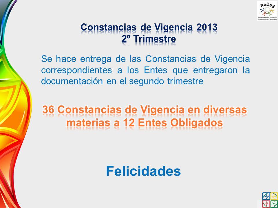 Se hace entrega de las Constancias de Vigencia correspondientes a los Entes que entregaron la documentación en el segundo trimestre Felicidades