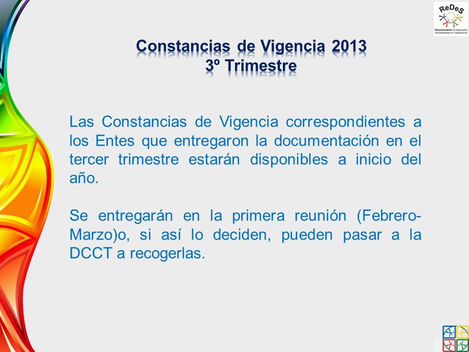 Las Constancias de Vigencia correspondientes a los Entes que entregaron la documentación en el tercer trimestre estarán disponibles a inicio del año.